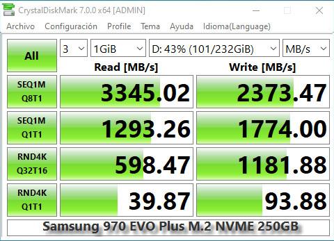 CrystalDiskMark Samsung 970 EVO Plus
