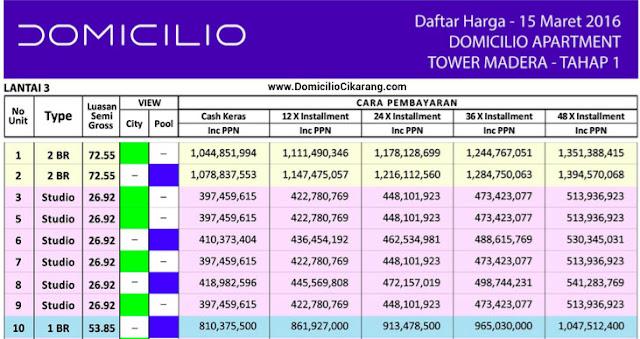 Price List Harga Domicilio Cikarang Apartment Terbaru