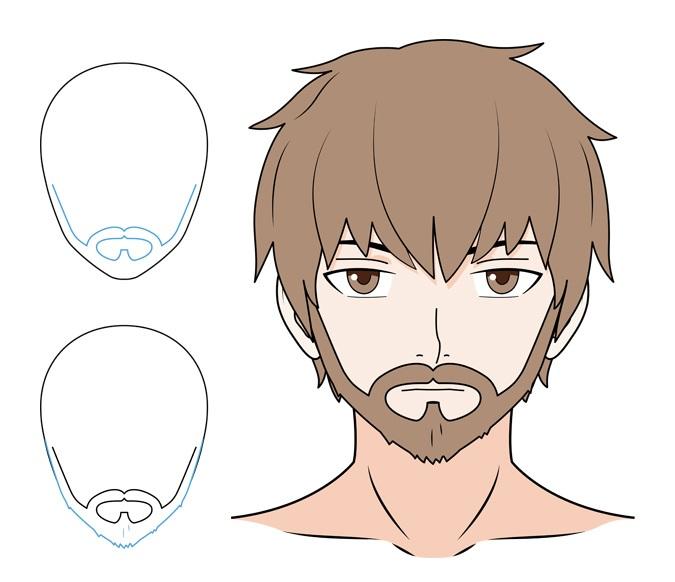 Anime beard dengan kumis dan cambang misalnya