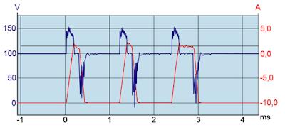 ¿Cómo funciona un inyector piezoeléctrico? en Blogmecanicos