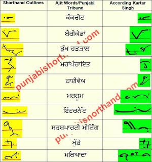01-february-2021-ajit-tribune-shorthand-outlines