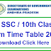 Manabadi AP SSC Time Table 2020 Download AP 10th Class Timetable 2020