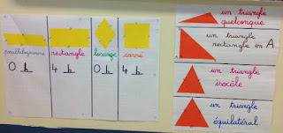 Exemple affichage triangles Cm2
