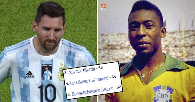 Messi breaks Brazilian legend Pele's all-time international record: See Top 10