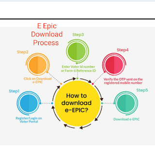 How to Download e-EPIC