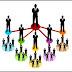 নেটওয়ার্ক মার্কেটিং এবং তার বৈশিষ্ট্যগুলি কি? | What Is Networking Marketing And Its Features?