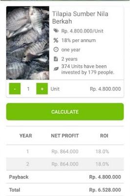 Investasi Bidang Pertanian