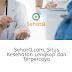 SehatQ.com, Situs Layanan Kesehatan Lengkap Dan Terpercaya