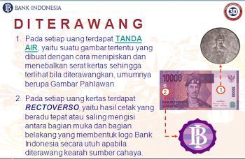 Gambar  Mencermati uang melalui di terawang