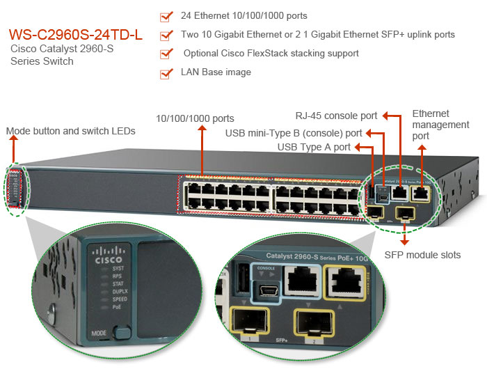 Comparison Of Cisco Switches 2960 Vs 3560 Cisco 3560