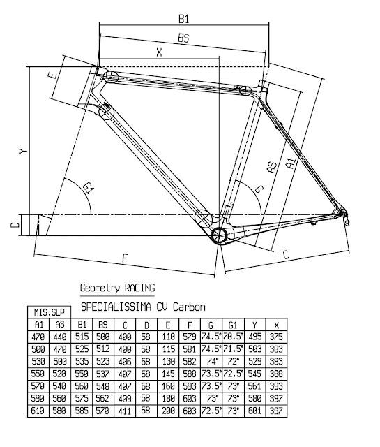 Pedalare Verso il Cielo: Leggere le geometrie del telaio