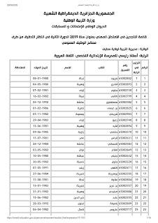 نتائج مسابقة استاذ رئيسي 2019  ابتدائي لغة عربية مديرية التربية لولاية سطيف