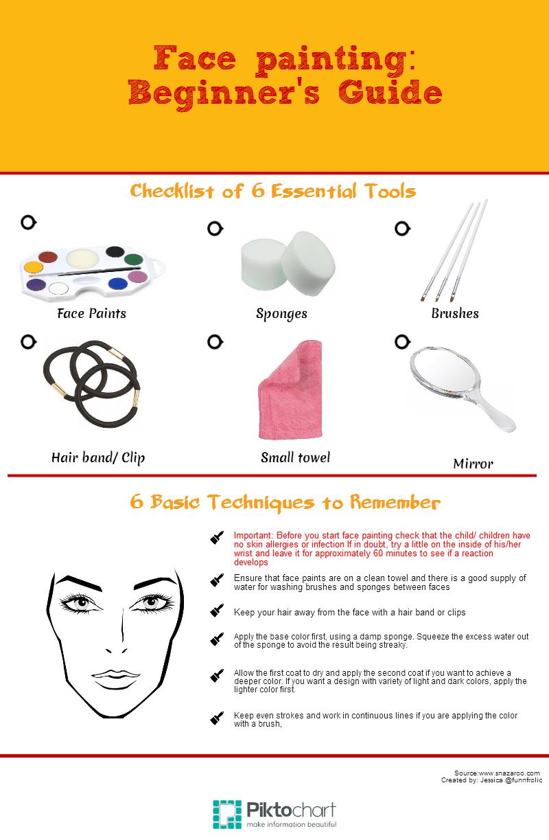 Fun 'N' Frolic: Face Painting: Beginner's Guide