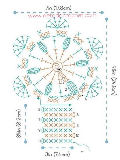 patron-de-cuerno-crochet