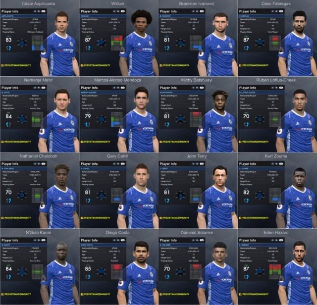 PES 2017 Chelsea Facepack