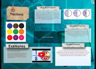 6 Innovative Ways to Use Glogster in the Elementary Classroom