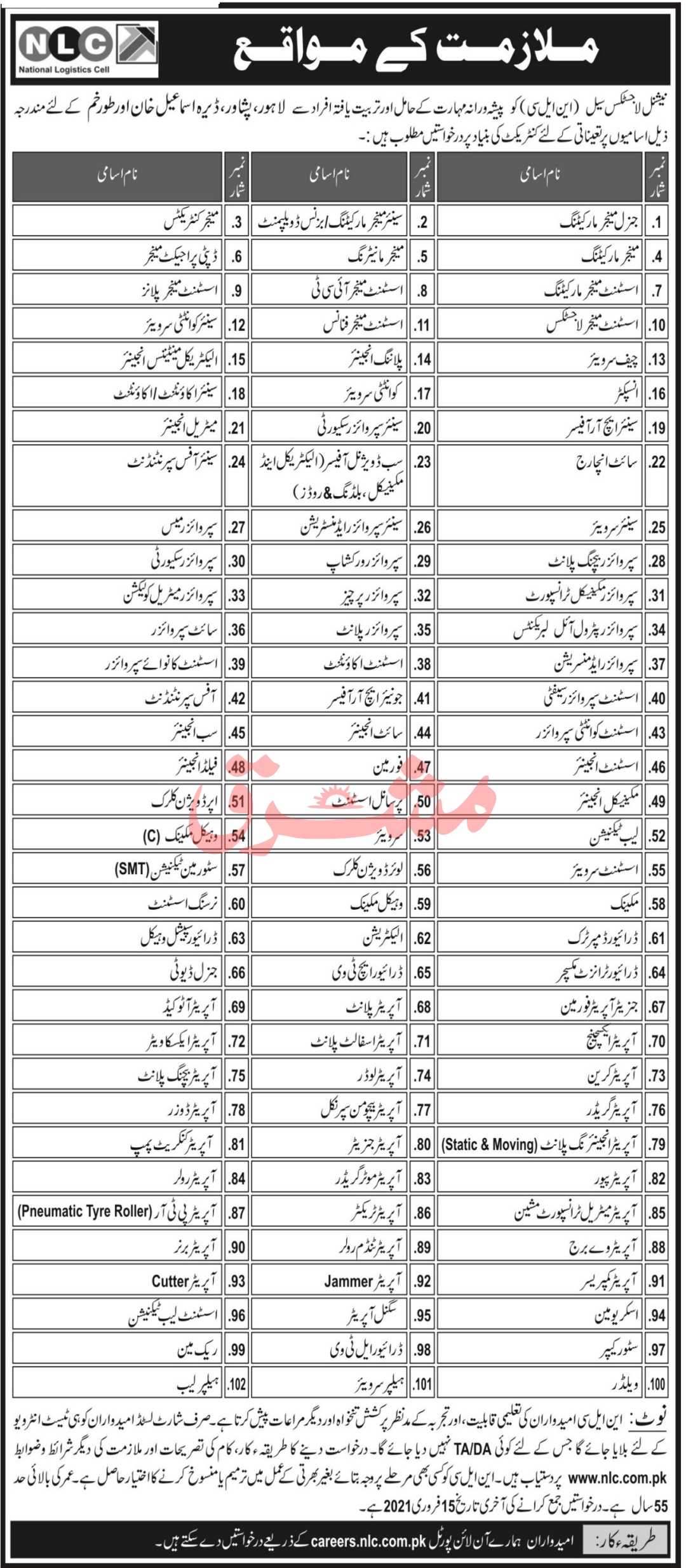 Latest National Logistic Cell NLC Jobs 2021