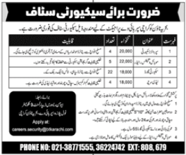 Bahria Town Private Limited Jobs 2021