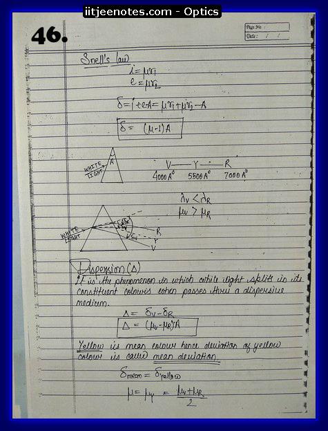 optics notes class 12-1