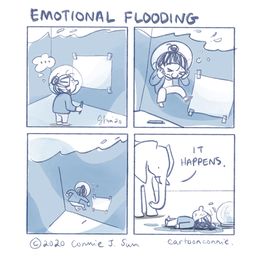 comics, illustration, emotions, emotional flooding, psychology, journal comic, sketchbook, connie sun, cartoonconnie