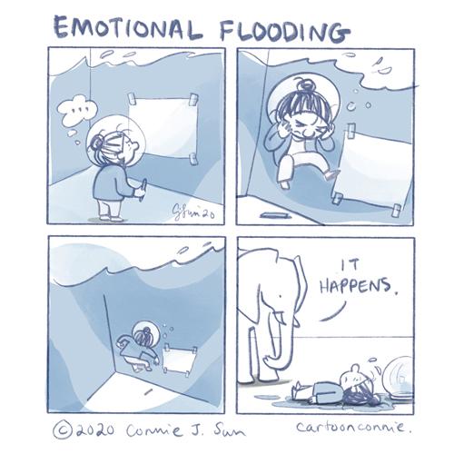 comics, illustration, emotions, emotional flooding, psychology, journal comic, sketchbook, connie sun, cartoonconnie
