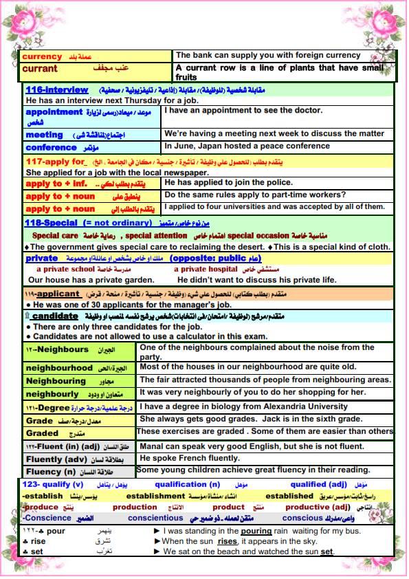 كل الملاحظات اللغوية في اللغة الانجليزية للصف الثالث الثانوى مستر. عصام وهبة 13