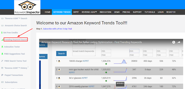 Amazon keyword inspector