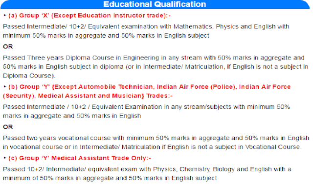 Indian Air Force  Online Job Apply 2020