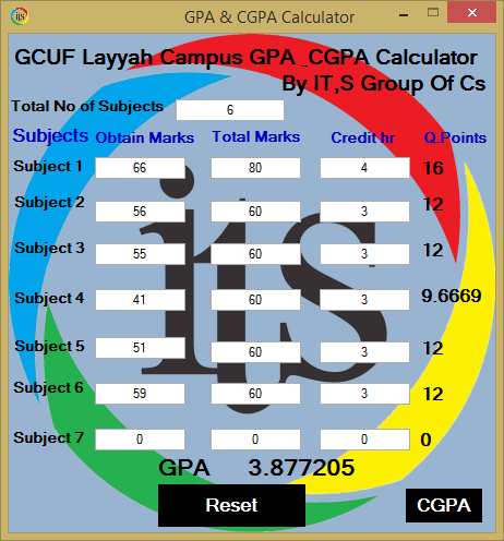 GPA And CGPA Calculator For GCUF