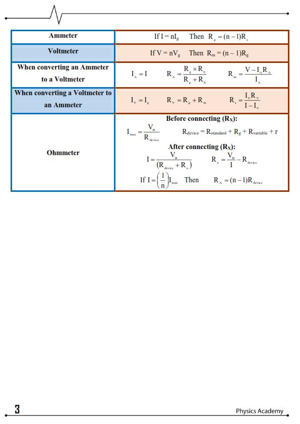 قوانين الفيزياء لثالثة ثانوي لغات في 5 ورقات 4_003