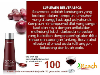 resveratrol dalam vivix