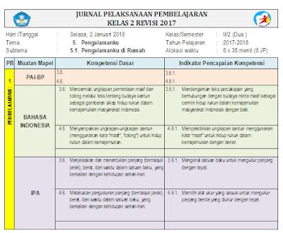 Jurnal Harian Kelas 2 SD/MI: Tema 5