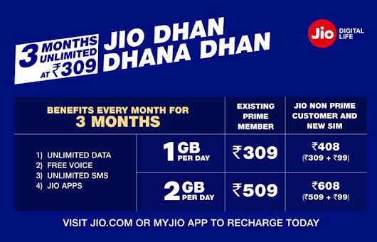 JIO DHAN DHANA DHAN : JIO INTRODUCES NEW RS 309 ALL UNLIMITED PLAN WITH SPECIAL BENEFITS EXCLUSIVELY FOR JIO PRIME MEMBERS