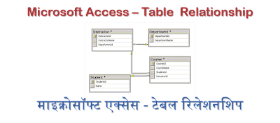 access relationship between tables