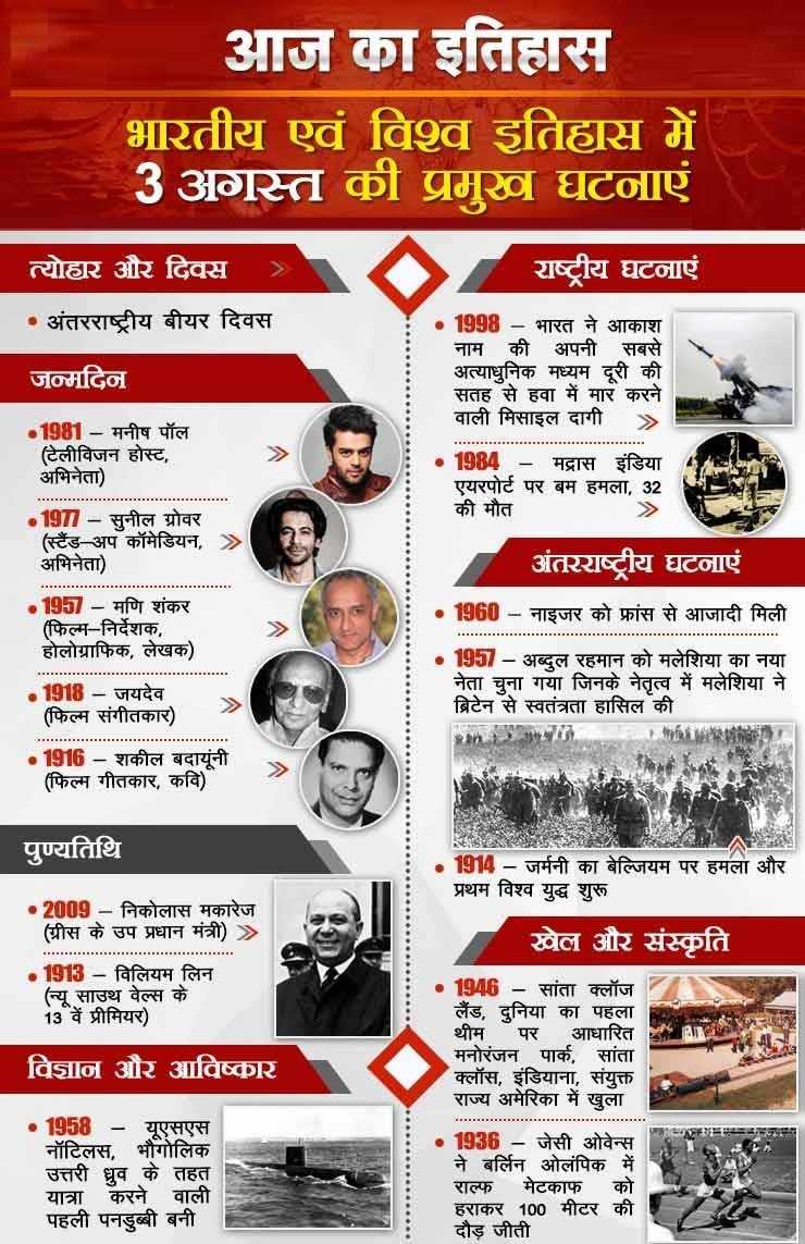 आज का इतिहास 03 August - This Day in History | Today in History in Hindi