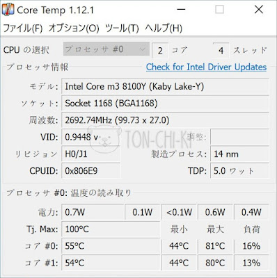 OneMix 2SのCPU温度は80度