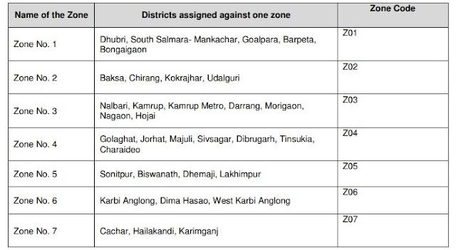 Assam TET 2019 Examination Zones