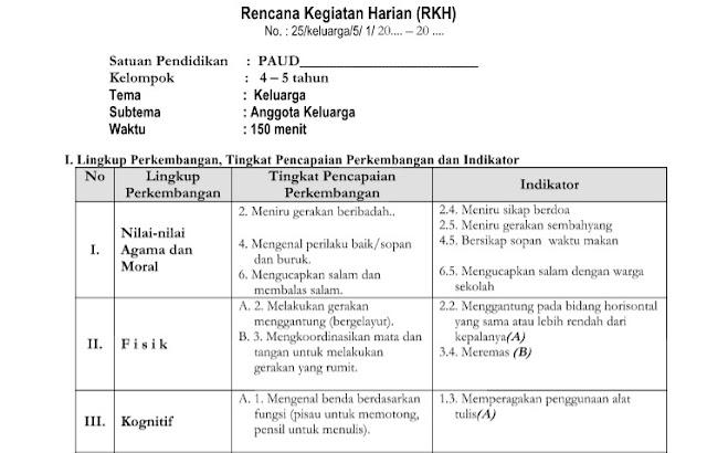 Contoh RKH RPPH PAUD Tema Keluarga K13