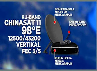 Ninmedia Nonton Freesat Indonesia