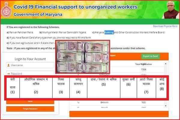 haryana-ssarkar-financial-assistant-during-lock-down-how-get-help