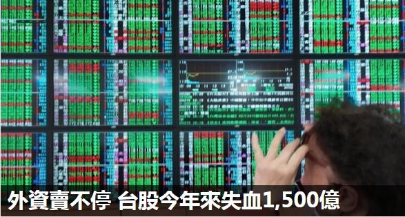 國內外盤前財經彙總 20200227