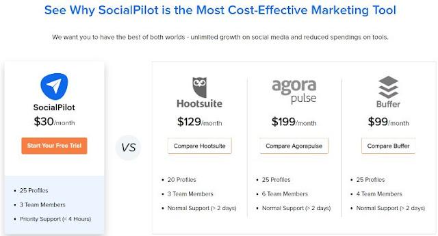 socialpilot product comparison table