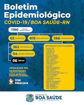 Boletins Epidemiológicos 91, 92 e 93