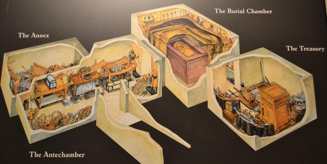 Binaan Makam Tutankhamun