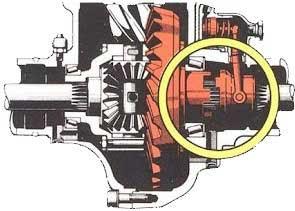 Locking Rear Differential
