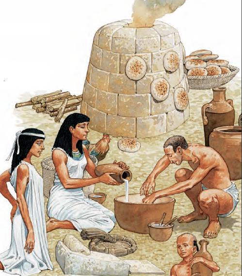Aprenda historia de la humanidad: La alimentación en el Antiguo Egipto