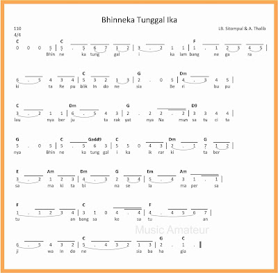 not angka lagu bhinneka tunggal ika