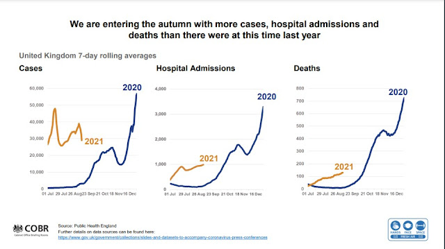 140921 UK Briefing slides 2020 compared to 2021