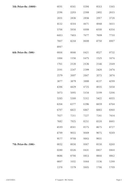 nirmal-kerala-lottery-result-nr-234-today-23-07-2021-keralalotteriesresults.in_page-0002