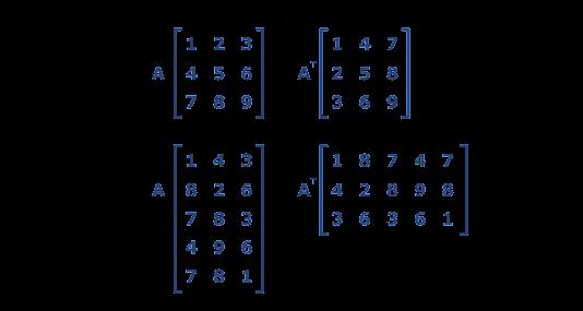 Program for transposing a Matrix in Java